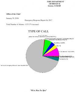 Icon of Emergency Response Report 2017