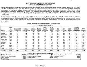 Icon of GCPD Annual Report 2017-2018