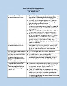 Icon of SCCOG-CriticalFacilities-CityGroton-WorkSheet1