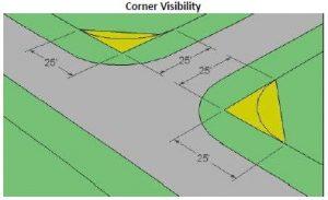 Icon of 7.4 Corner Visibility